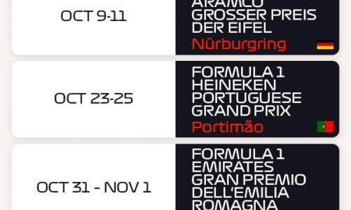 More Formula 1 races added to the 2020 calender.
