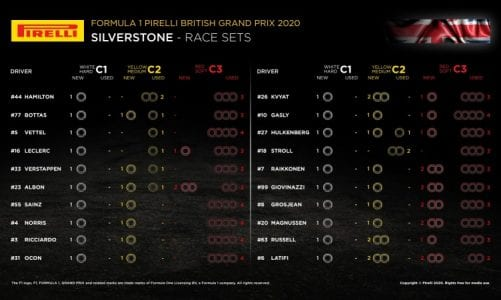 2020 British Grand Prix – Tyre sets available for the race